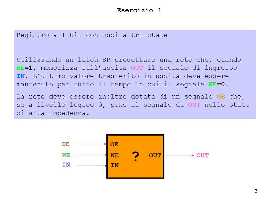 3 Esercizio 1 Registro a 1 bit con uscita tri-state Utilizzando un latch SR progettare una rete che, quando WE=1, memorizza sulluscita OUT il segnale di ingresso IN.