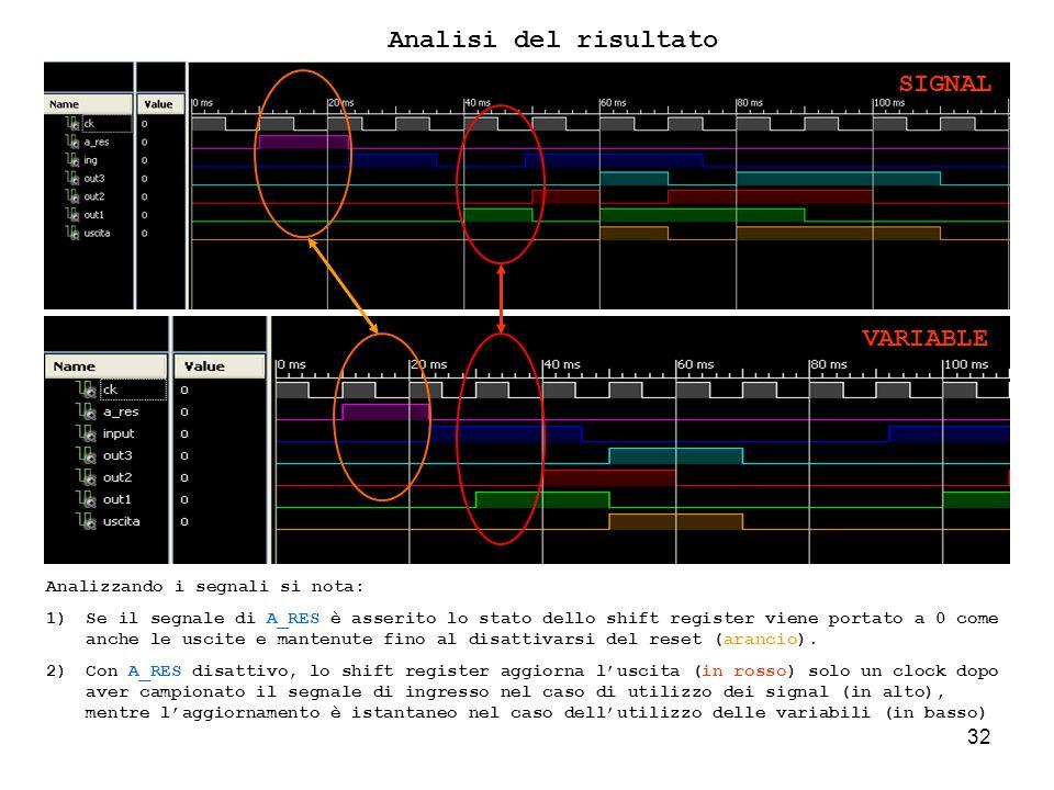 32 Analisi del risultato Analizzando i segnali si nota: 1)Se il segnale di A_RES è asserito lo stato dello shift register viene portato a 0 come anche le uscite e mantenute fino al disattivarsi del reset (arancio).