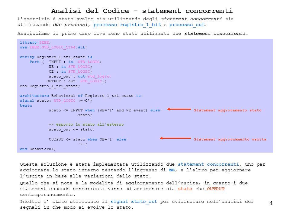 35 architecture Behavioral of Monoimpulsore is begin processo_monoimpulsore: process (CK) variable uscita : std_logic :=0; begin if (CK event) and (CK= 1 ) then -- TEST EFFETTUATI SUL VALORE DELLINPUT E DELLUSCITA PRECEDENTE if (INPUT= 1 ) and (uscita=0) then OUTPUT<= 1 ; uscita:=1; elsif (INPUT= 1 ) and (uscita=1) then OUTPUT<= 0 ; uscita:=0; elsif (INPUT= 0 ) and (uscita=1) then OUTPUT<= 0 ; uscita:=0; elsif (INPUT= 0 ) and (uscita=0) then OUTPUT<= 0 ; uscita:=0; end if; end if;-- if clock end process processo_monoimpulsore; end Behavioral; Analisi del Codice Quando vi è un fronte positivo del clock il sistema deve controllare il segnale di INPUT e precisamete: Se il segnale di INPUT=1 e luscita precedentemente era 0, devo portare luscita = 1; Se il segnale di INPUT=1 e luscita precedentemente era 1, devo portare luscita = 0; Se il segnale di INPUT=0 e luscita precedentemente era 1, devo portare luscita = 0; Se il segnale di INPUT=0 e luscita precedentemente era 0, devo portare luscita = 0; La variabile uscita è stata utilizzata per tenere traccia dello stato delluscita