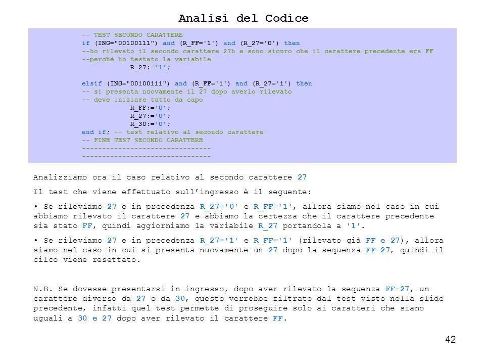 42 -- TEST SECONDO CARATTERE if (ING= 00100111 ) and (R_FF= 1 ) and (R_27= 0 ) then --ho rilevato il secondo carattere 27h e sono sicuro che il carattere precedente era FF --perchè ho testato la variabile R_27:= 1 ; elsif (ING= 00100111 ) and (R_FF= 1 ) and (R_27= 1 ) then -- si presenta nuovamente il 27 dopo averlo rilevato -- deve iniziare tutto da capo R_FF:= 0 ; R_27:= 0 ; R_30:= 0 ; end if; -- test relativo al secondo carattere -- FINE TEST SECONDO CARATTERE -------------------------------- Analisi del Codice Analizziamo ora il caso relativo al secondo carattere 27 Il test che viene effettuato sullingresso è il seguente: Se rileviamo 27 e in precedenza R_27= 0 e R_FF= 1 , allora siamo nel caso in cui abbiamo rilevato il carattere 27 e abbiamo la certezza che il carattere precedente sia stato FF, quindi aggiorniamo la variabile R_27 portandola a 1 .