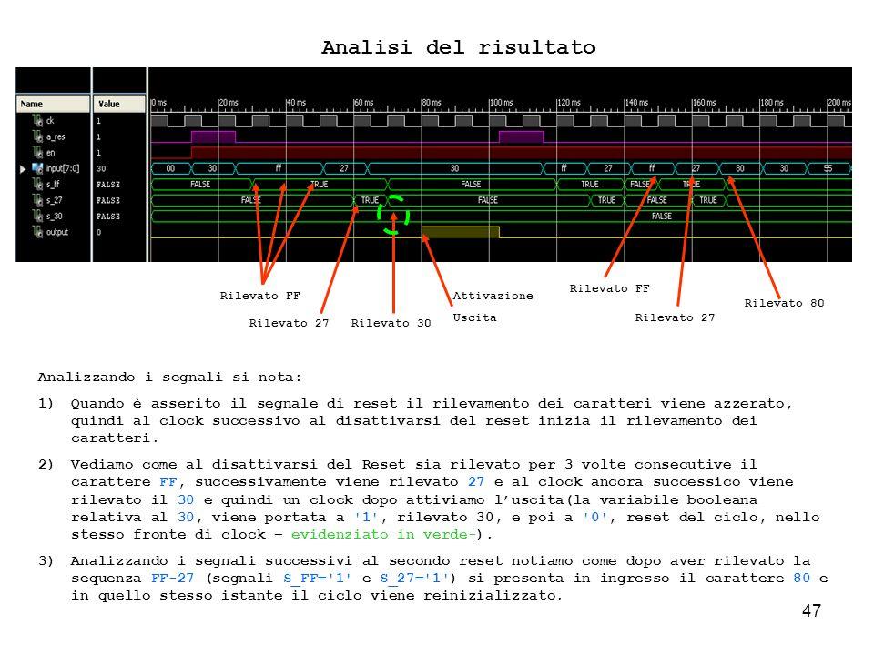 47 Analisi del risultato Analizzando i segnali si nota: 1)Quando è asserito il segnale di reset il rilevamento dei caratteri viene azzerato, quindi al clock successivo al disattivarsi del reset inizia il rilevamento dei caratteri.