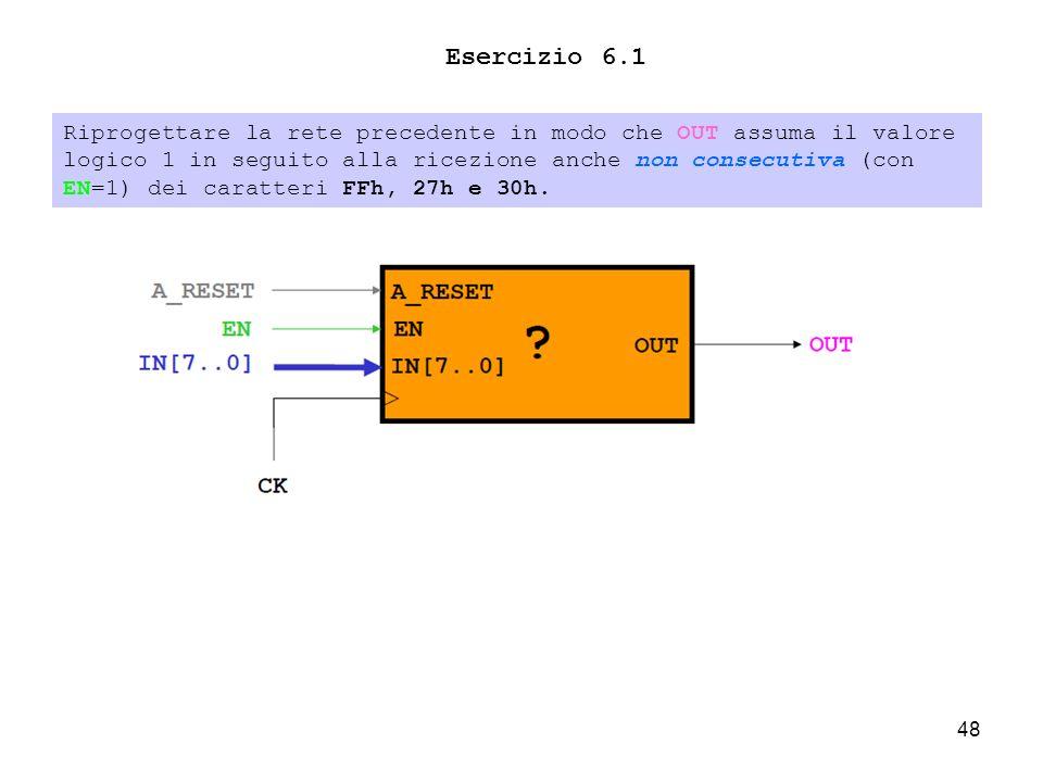 48 Esercizio 6.1 Riprogettare la rete precedente in modo che OUT assuma il valore logico 1 in seguito alla ricezione anche non consecutiva (con EN=1) dei caratteri FFh, 27h e 30h.