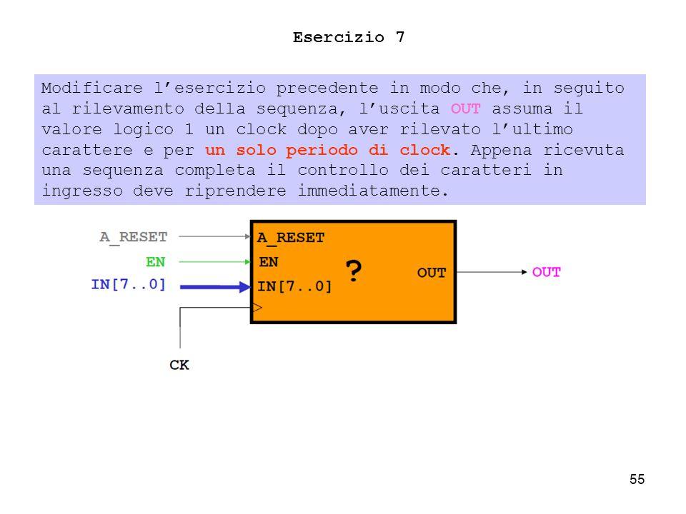 55 Esercizio 7 Modificare lesercizio precedente in modo che, in seguito al rilevamento della sequenza, luscita OUT assuma il valore logico 1 un clock dopo aver rilevato lultimo carattere e per un solo periodo di clock.
