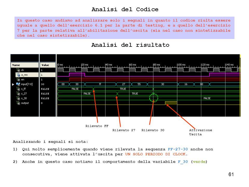 61 In questo caso andiamo ad analizzare solo i segnali in quanto il codice riulta essere uguale a quello dellesercizio 6.1 per la parte di testing, e a quello dellesercizio 7 per la parte relativa allabilitazione delluscita (sia nel caso non sintetizzabile che nel caso sintetizzabile).