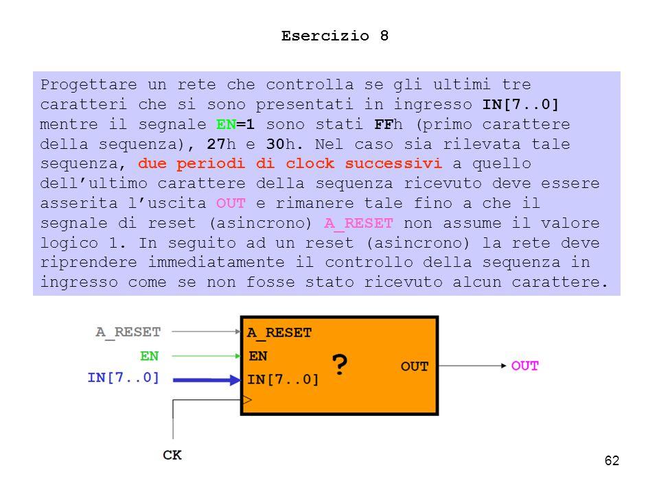 62 Esercizio 8 Progettare un rete che controlla se gli ultimi tre caratteri che si sono presentati in ingresso IN[7..0] mentre il segnale EN=1 sono stati FFh (primo carattere della sequenza), 27h e 30h.