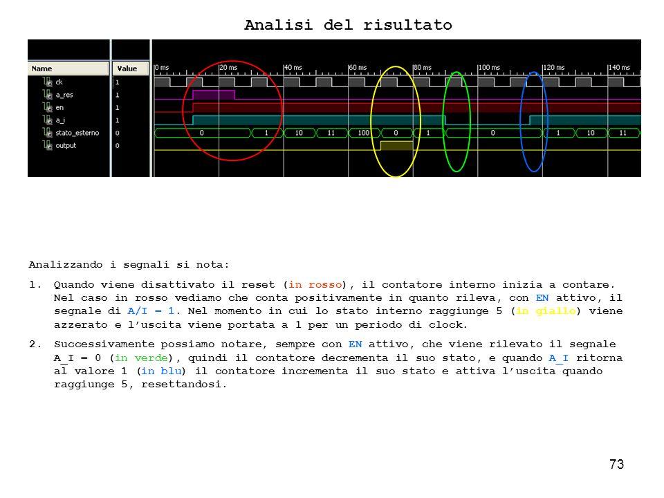 73 Analisi del risultato Analizzando i segnali si nota: 1.Quando viene disattivato il reset (in rosso), il contatore interno inizia a contare.