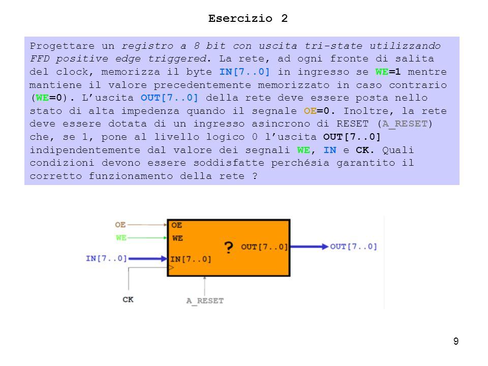 10 Analisi del problema library IEEE; use IEEE.STD_LOGIC_1164.ALL; use IEEE.STD_LOGIC_ARITH.ALL; use IEEE.STD_LOGIC_UNSIGNED.ALL; entity Registro_8_tri_state is Port ( CK : in STD_LOGIC; WE : in STD_LOGIC; A_RES: in STD_LOGIC; OE : in STD_LOGIC; INPUT: in STD_LOGIC_VECTOR (7 downto 0); stato_out: out STD_LOGIC_VECTOR (7 downto 0); OUTPUT : out STD_LOGIC_VECTOR (7 downto 0)); end Registro_8_tri_state; Lesercizio richiede la realizzazione di un registro a 8 bit.