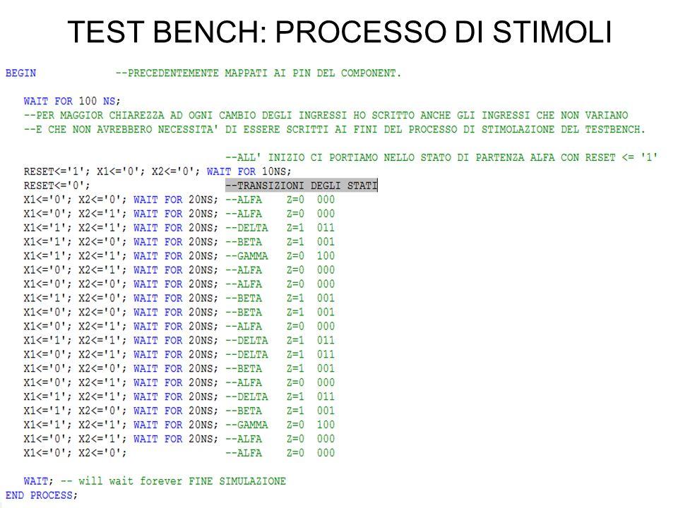 TEST BENCH: PROCESSO DI STIMOLI