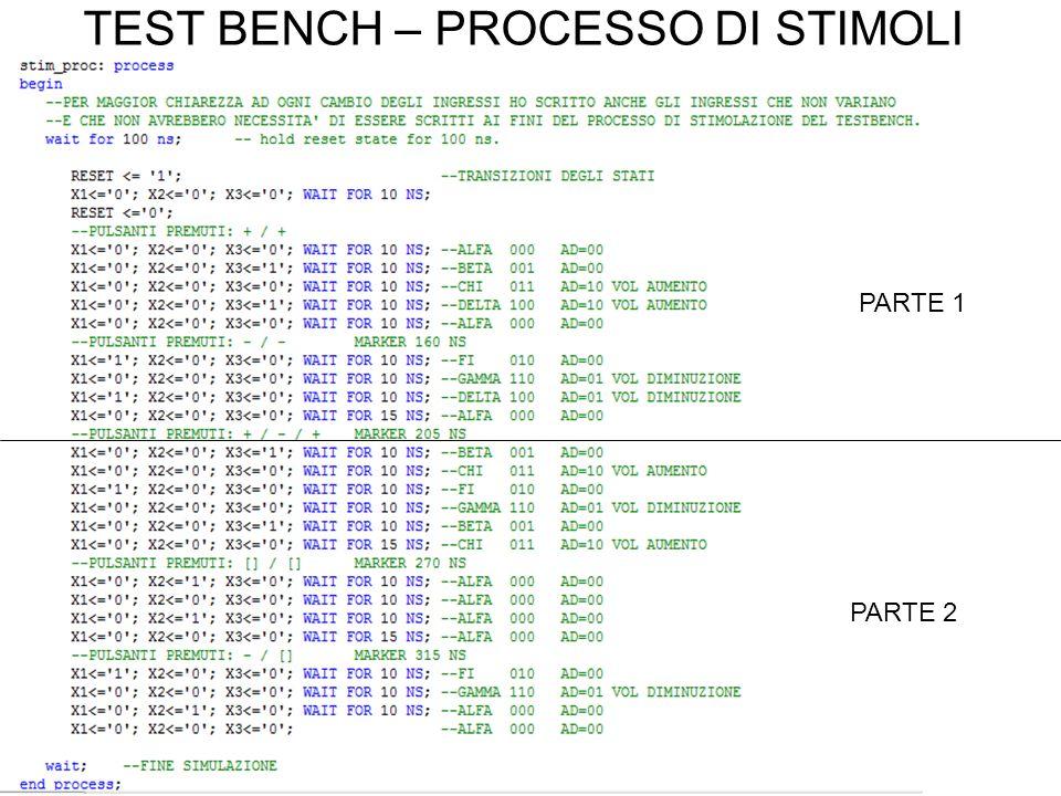 TEST BENCH – PROCESSO DI STIMOLI PARTE 1 PARTE 2