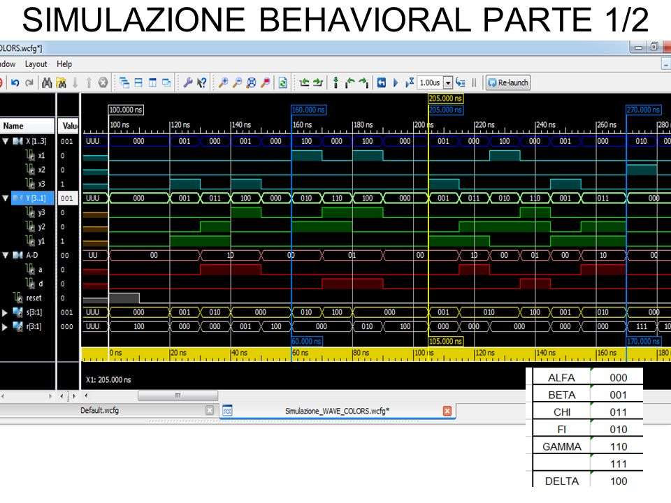 SIMULAZIONE BEHAVIORAL PARTE 1/2