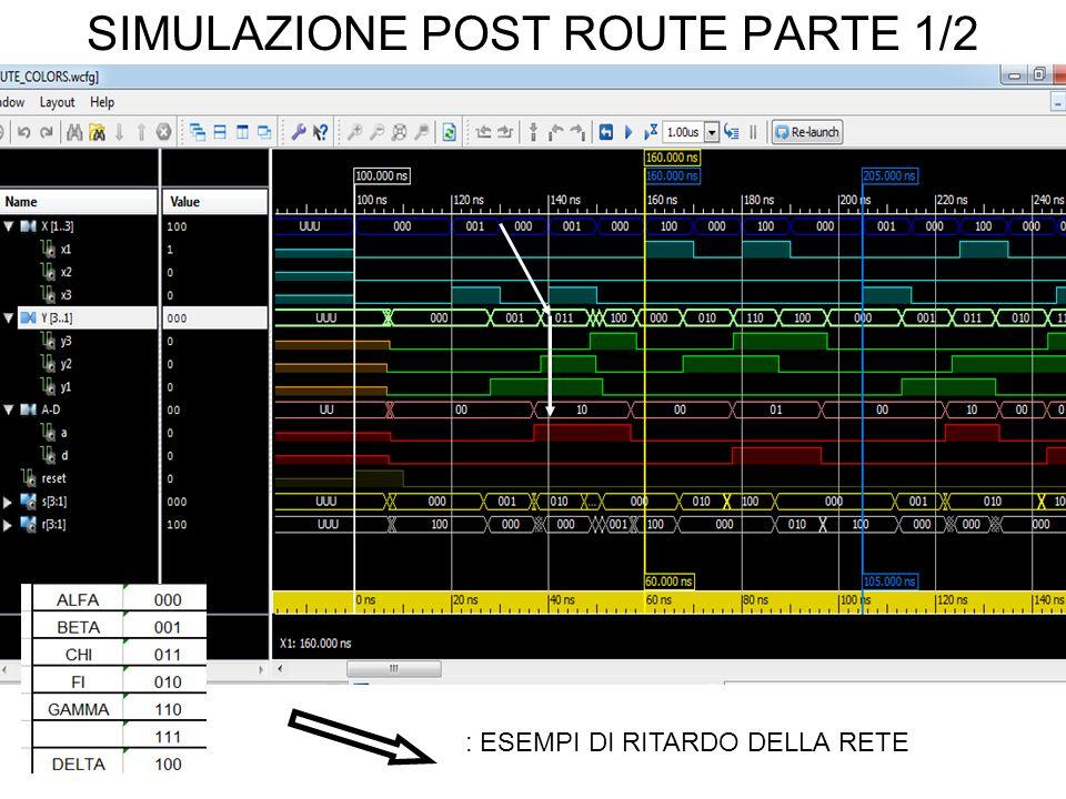 SIMULAZIONE POST ROUTE PARTE 1/2 : ESEMPI DI RITARDO DELLA RETE