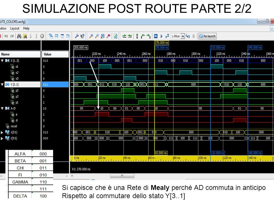 SIMULAZIONE POST ROUTE PARTE 2/2 Si capisce che è una Rete di Mealy perché AD commuta in anticipo Rispetto al commutare dello stato Y[3..1]