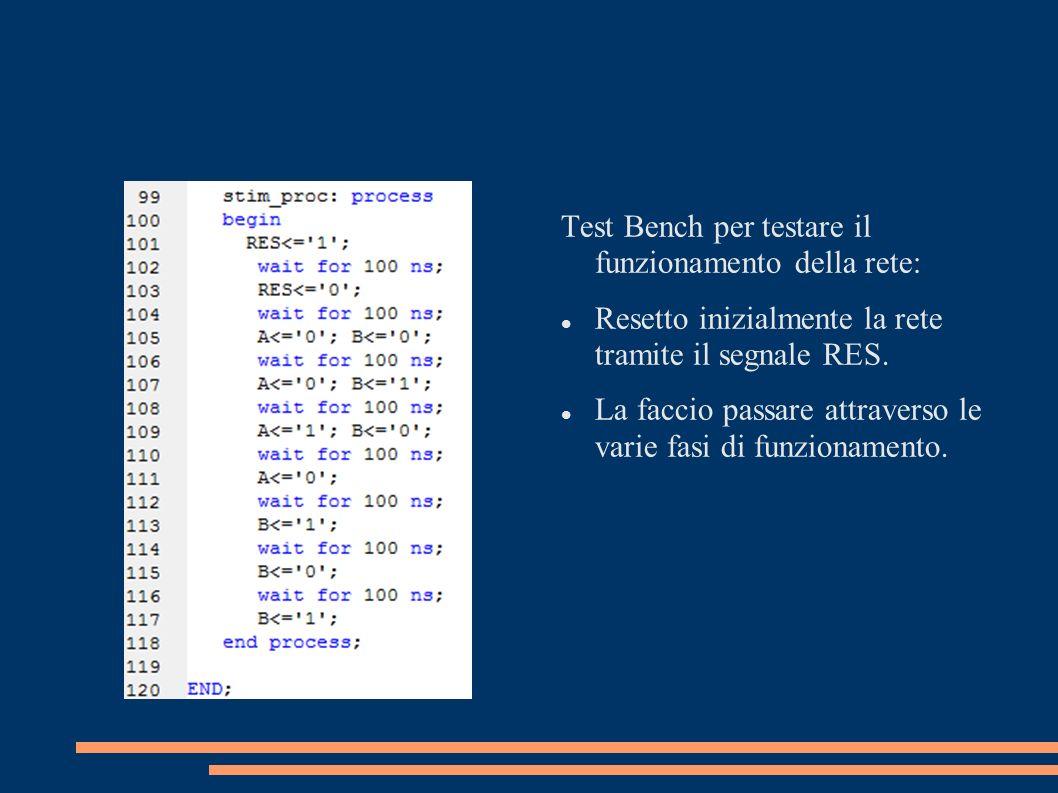 Test Bench per testare il funzionamento della rete: Resetto inizialmente la rete tramite il segnale RES.