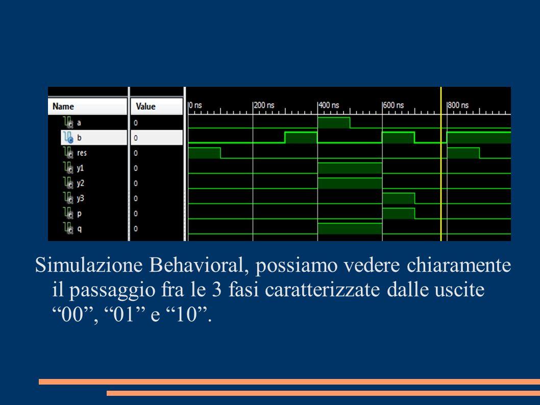 Simulazione Behavioral, possiamo vedere chiaramente il passaggio fra le 3 fasi caratterizzate dalle uscite 00, 01 e 10.