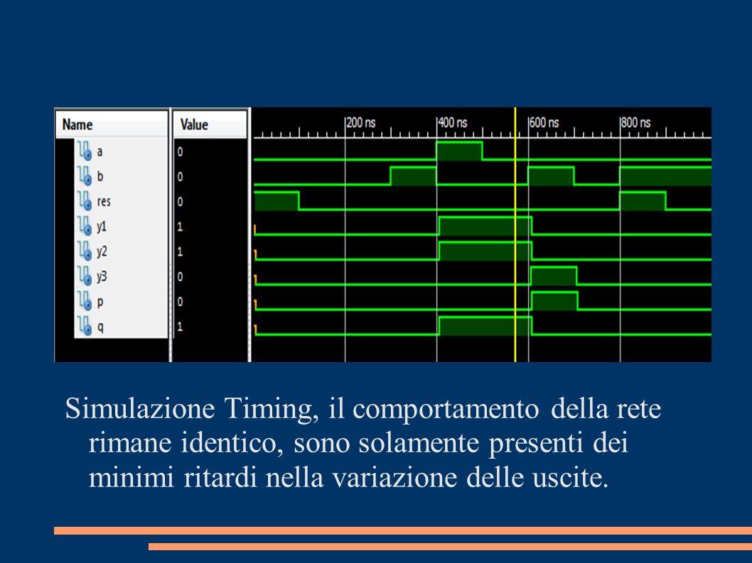 Simulazione Timing, il comportamento della rete rimane identico, sono solamente presenti dei minimi ritardi nella variazione delle uscite.