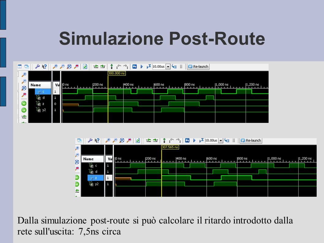 Simulazione Post-Route Dalla simulazione post-route si può calcolare il ritardo introdotto dalla rete sull uscita: 7,5ns circa