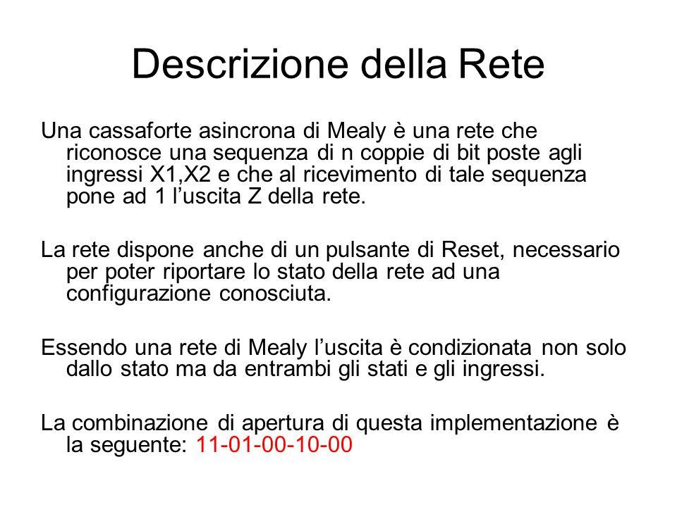 Descrizione della Rete Una cassaforte asincrona di Mealy è una rete che riconosce una sequenza di n coppie di bit poste agli ingressi X1,X2 e che al r