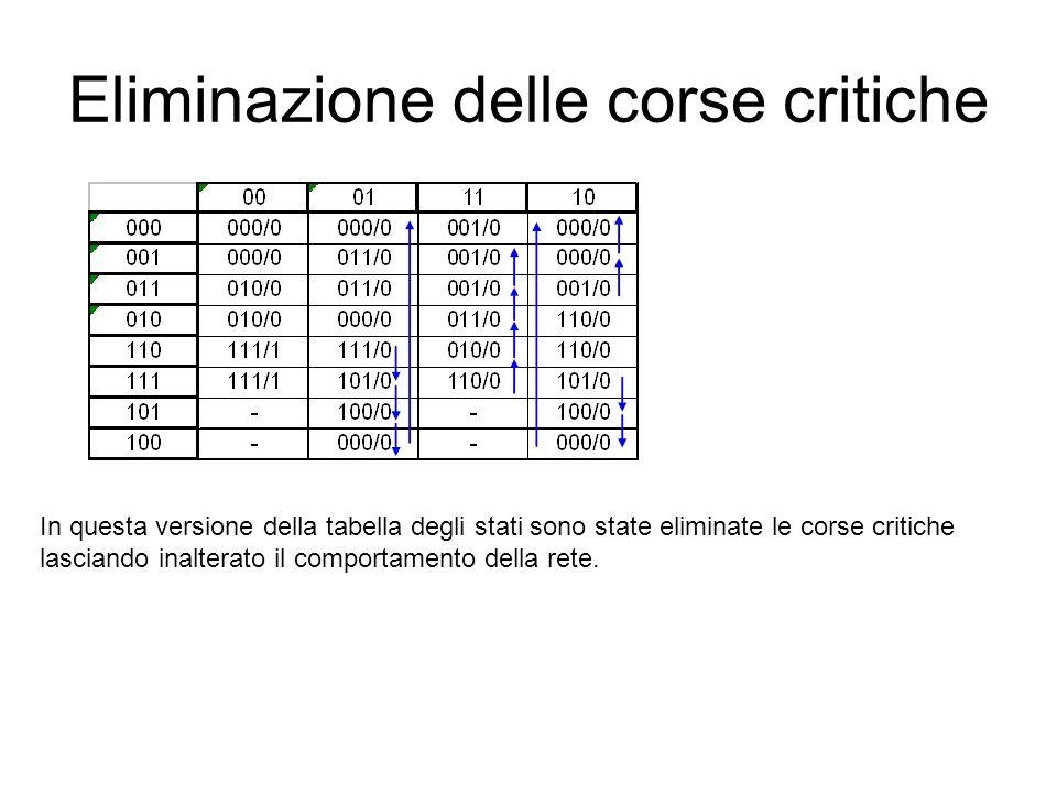 Eliminazione delle corse critiche In questa versione della tabella degli stati sono state eliminate le corse critiche lasciando inalterato il comporta