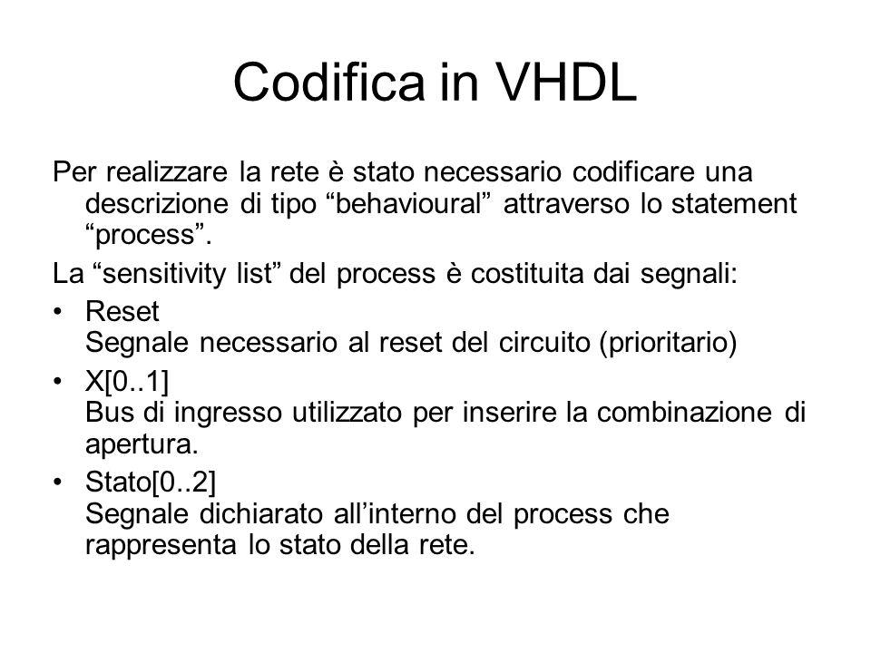 Codifica in VHDL Per realizzare la rete è stato necessario codificare una descrizione di tipo behavioural attraverso lo statement process. La sensitiv