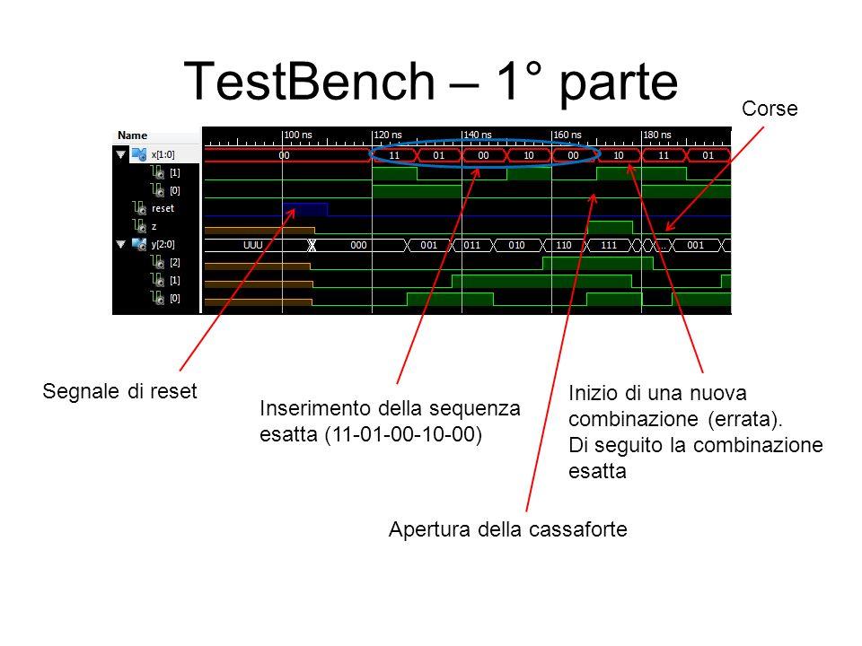 TestBench – 1° parte Segnale di reset Inserimento della sequenza esatta (11-01-00-10-00) Apertura della cassaforte Inizio di una nuova combinazione (e