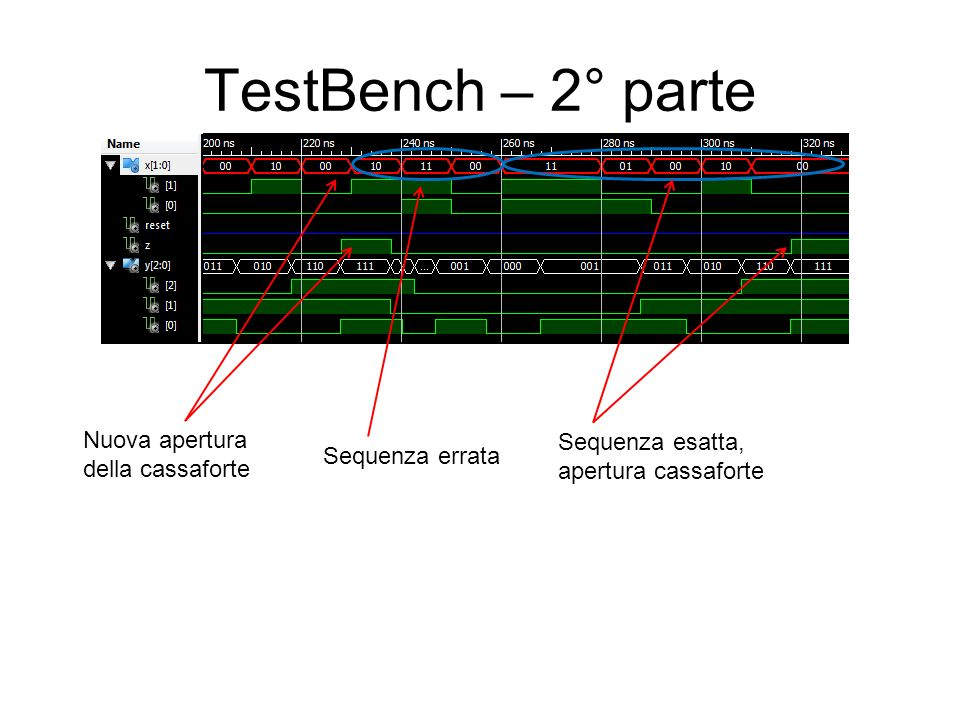 TestBench – 2° parte Nuova apertura della cassaforte Sequenza errata Sequenza esatta, apertura cassaforte