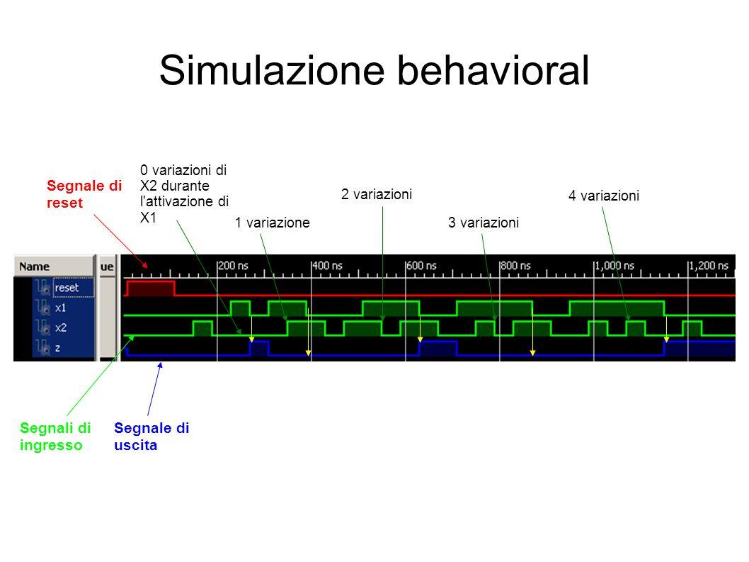 Simulazione behavioral Segnale di reset Segnale di uscita Segnali di ingresso 0 variazioni di X2 durante l attivazione di X1 1 variazione 2 variazioni 3 variazioni 4 variazioni