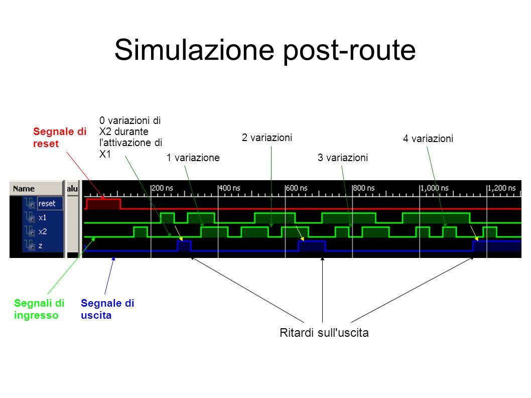 Simulazione post-route Segnale di reset Segnale di uscita Segnali di ingresso 0 variazioni di X2 durante l attivazione di X1 1 variazione 2 variazioni 3 variazioni 4 variazioni Ritardi sull uscita