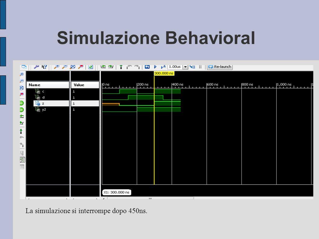Simulazione Behavioral La simulazione si interrompe dopo 450ns.
