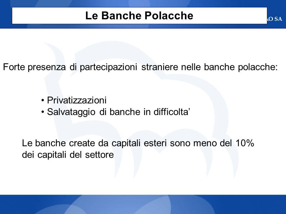 Le Banche polacche Banche controllate da capitali esteri Stato Banche cooperative Settore privato 62% dei depositi 29.5 % dei depositi