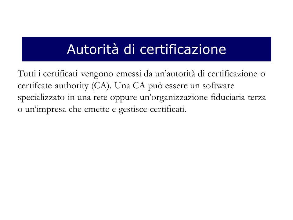Autorità di certificazione Tutti i certificati vengono emessi da unautorità di certificazione o certifcate authority (CA).