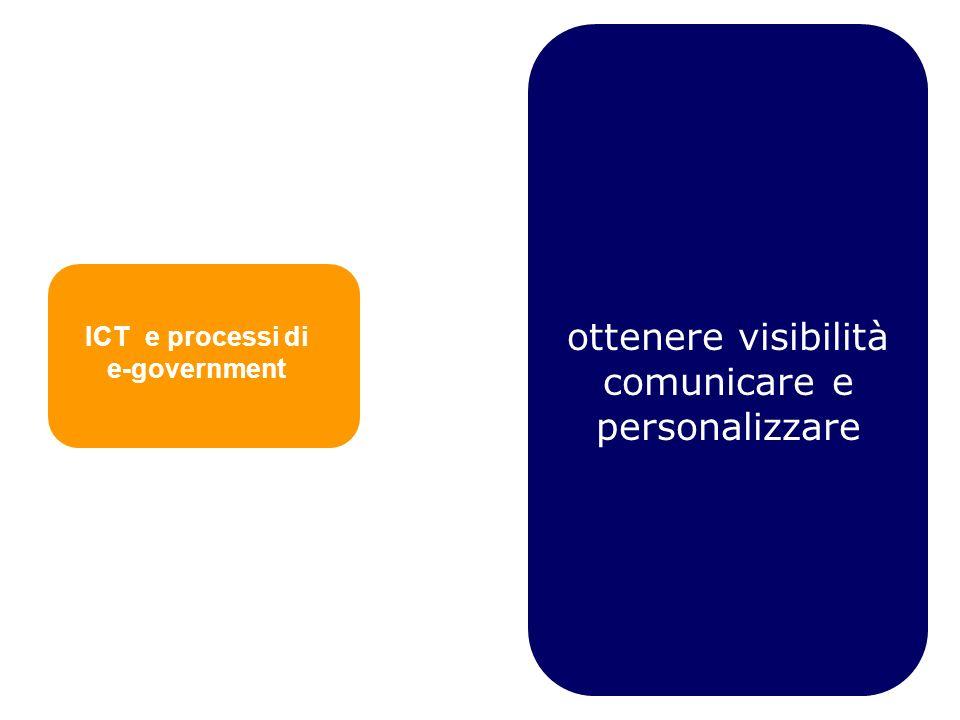 ottenere visibilità comunicare e personalizzare ICT e processi di e-government