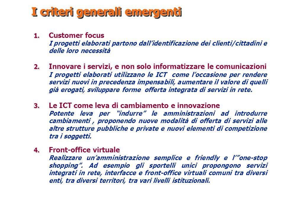 Visibilità Bassa Alta Commitment Bassa Alta Tipologia di progetti di e-government Sensibilizzazione Strategia di e-gov Realizzazione soluzioni web Estensione Progetti web Sviluppo integrato e change