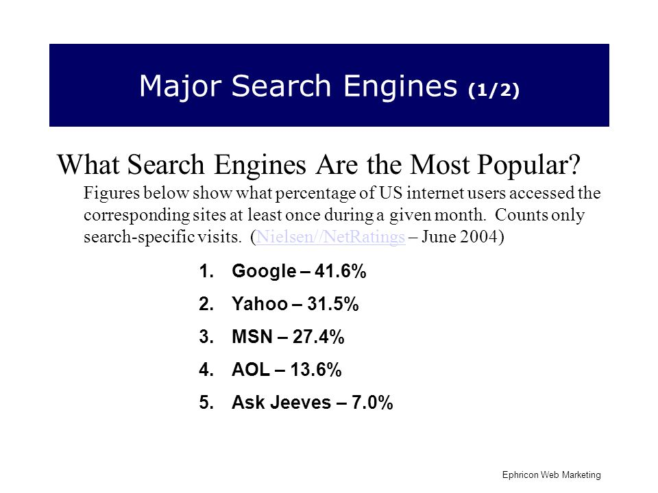 Major Search Engines (1/2) What Search Engines Are the Most Popular.