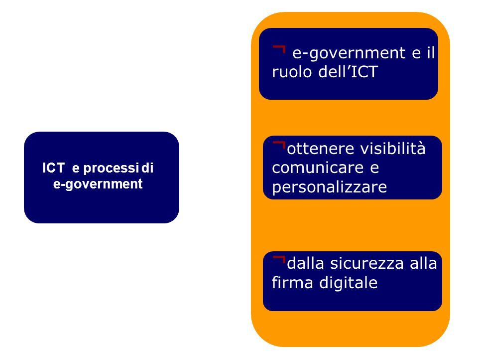 e-government e il ruolo dellICT ICT e processi di e-government