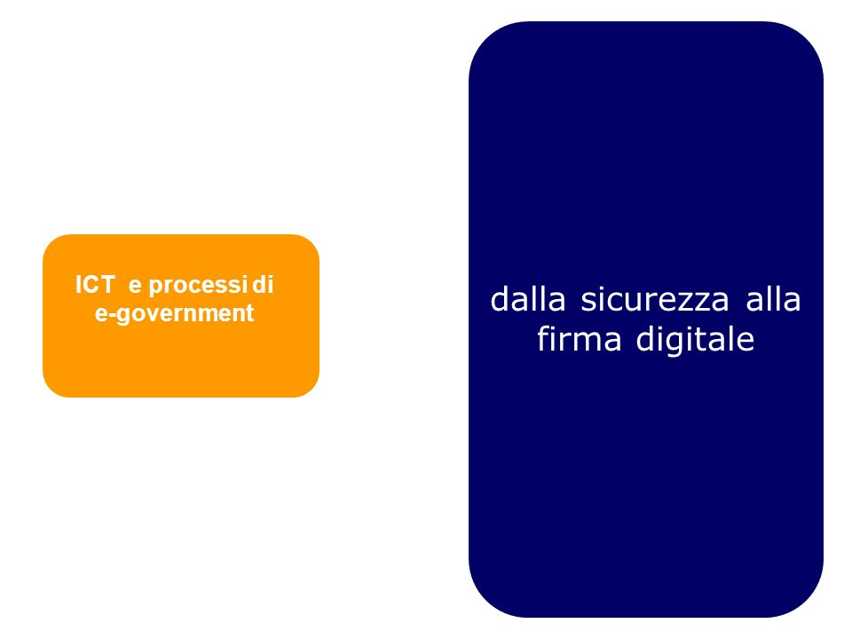 dalla sicurezza alla firma digitale ICT e processi di e-government