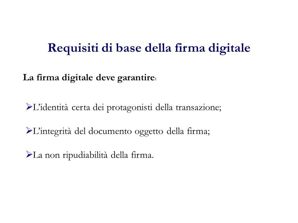 Requisiti di base della firma digitale La firma digitale deve garantire : Lidentità certa dei protagonisti della transazione; Lintegrità del documento oggetto della firma; La non ripudiabilità della firma.
