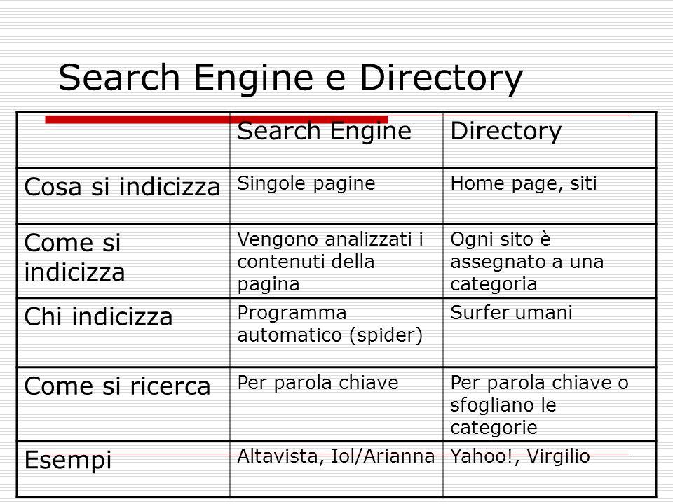 Search Engine e Directory Search EngineDirectory Cosa si indicizza Singole pagineHome page, siti Come si indicizza Vengono analizzati i contenuti dell
