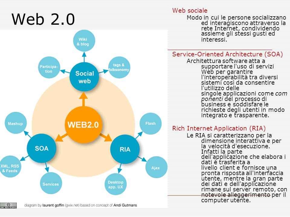 Fit and Reinforcement of 7Cs Context Content Community Customization Communication Connection Commerce Business Model Consistent Reinforcement Individually Supporting Fit