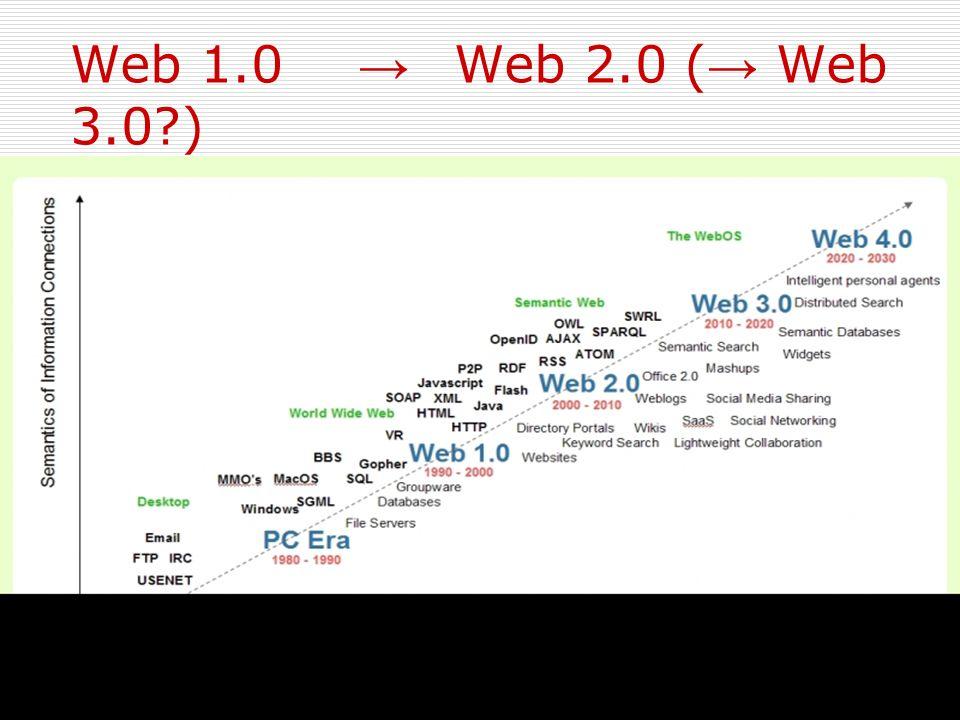 Web 1.0 Web 2.0 ( Web 3.0?)