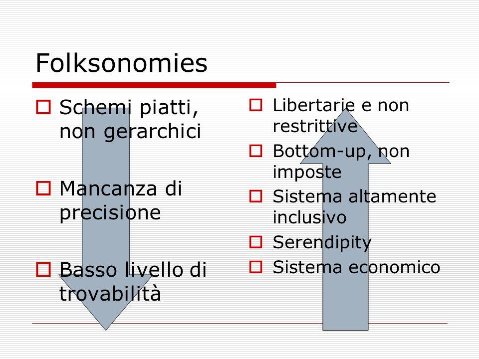 Folksonomies Schemi piatti, non gerarchici Mancanza di precisione Basso livello di trovabilità Libertarie e non restrittive Bottom-up, non imposte Sistema altamente inclusivo Serendipity Sistema economico