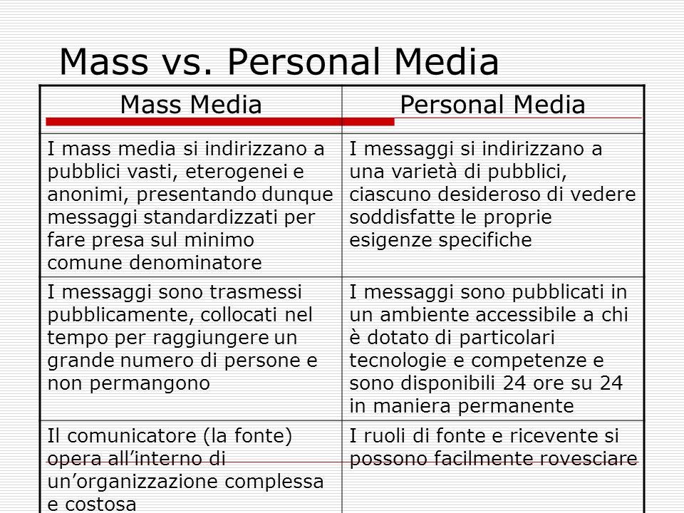 Mass vs. Personal Media Mass MediaPersonal Media I mass media si indirizzano a pubblici vasti, eterogenei e anonimi, presentando dunque messaggi stand