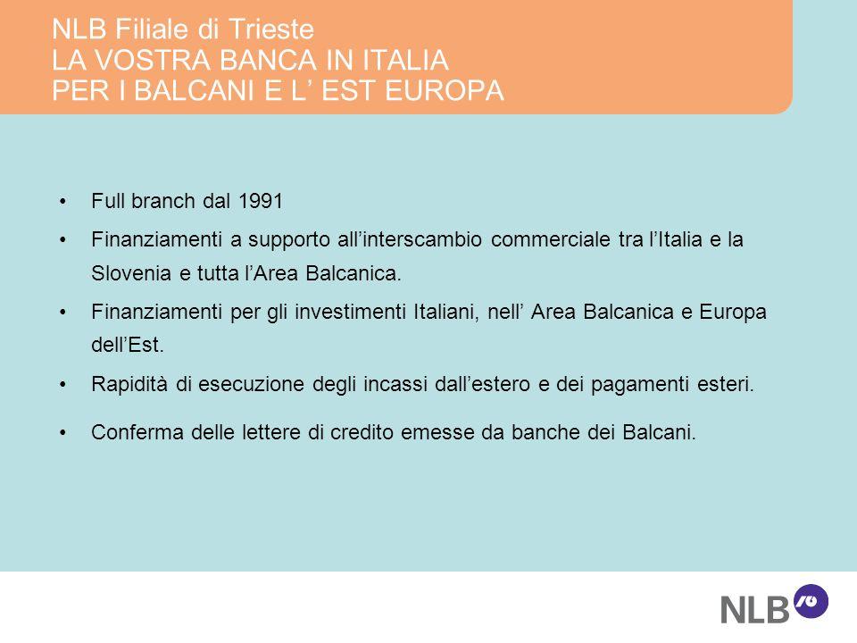 Full branch dal 1991 Finanziamenti a supporto allinterscambio commerciale tra lItalia e la Slovenia e tutta lArea Balcanica.