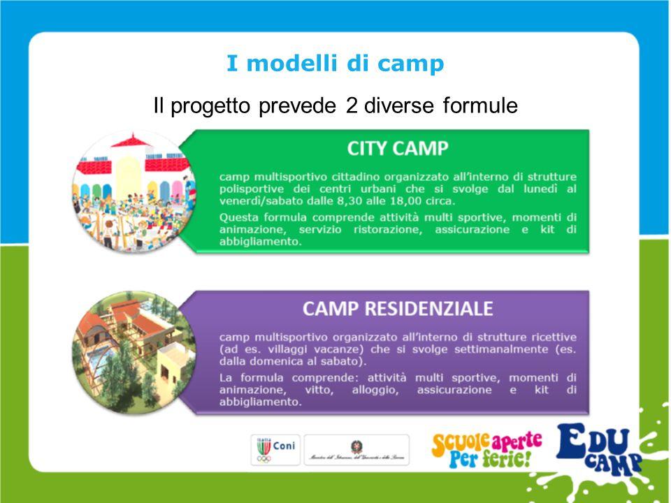 I modelli di camp Il progetto prevede 2 diverse formule