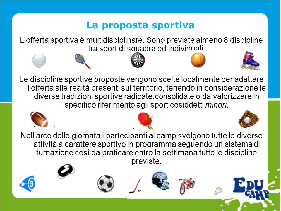 La proposta sportiva Lofferta sportiva è multidisciplinare.