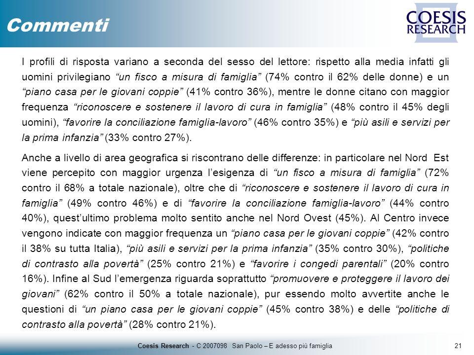 21Coesis Research - C 2007098 San Paolo – E adesso più famiglia I profili di risposta variano a seconda del sesso del lettore: rispetto alla media inf
