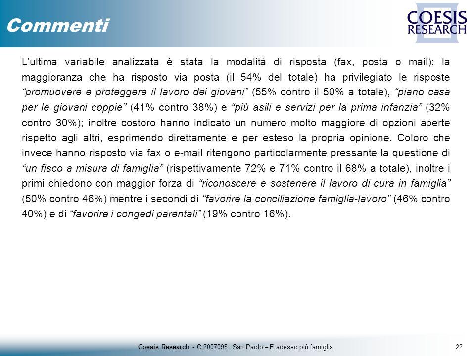 22Coesis Research - C 2007098 San Paolo – E adesso più famiglia Lultima variabile analizzata è stata la modalità di risposta (fax, posta o mail): la m