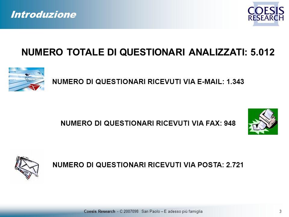 14Coesis Research - C 2007098 San Paolo – E adesso più famiglia Le priorità Base: totale campione - 5.012 casi Le priorità per le famiglie italiane (Risposte spontanee)