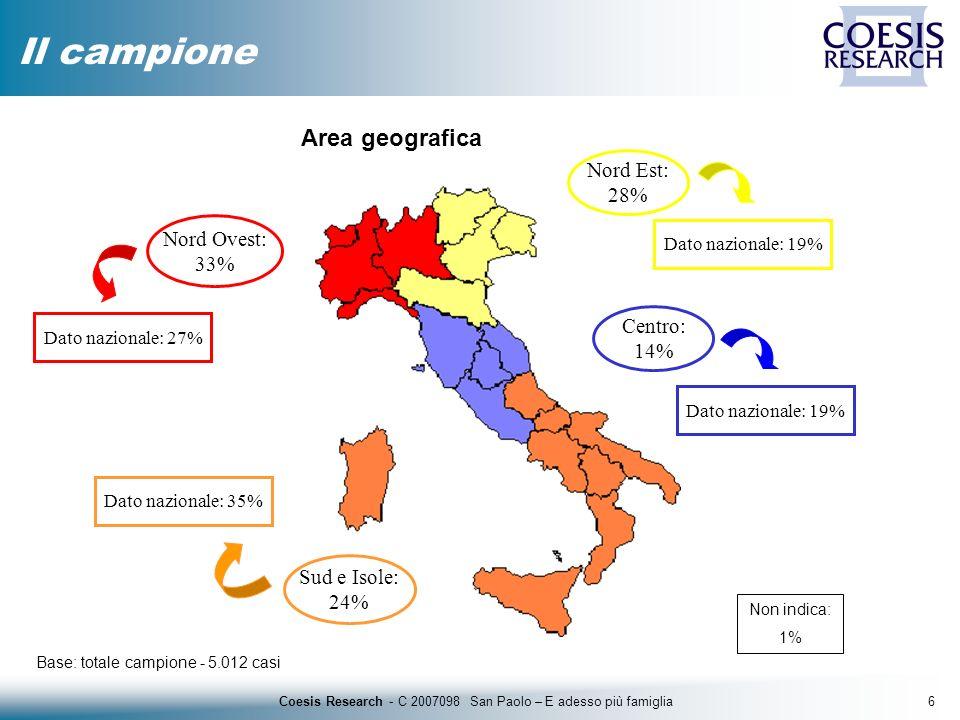 6Coesis Research - C 2007098 San Paolo – E adesso più famiglia Nord Ovest: 33% Nord Est: 28% Centro: 14% Sud e Isole: 24% Base: totale campione - 5.01