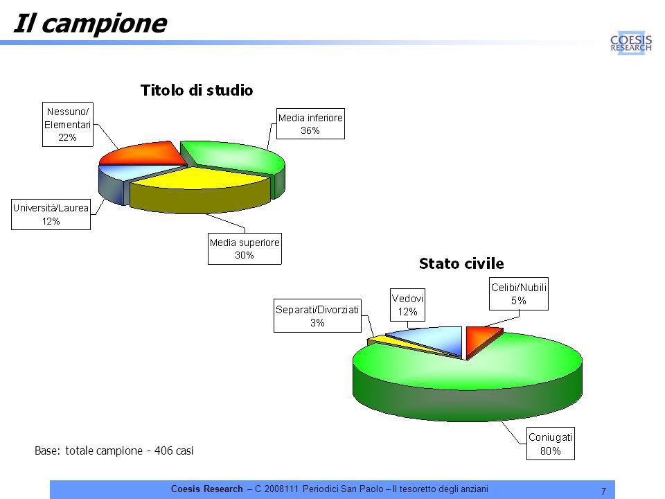 7 Coesis Research – C 2008111 Periodici San Paolo – Il tesoretto degli anziani Il campione Base: totale campione - 406 casi
