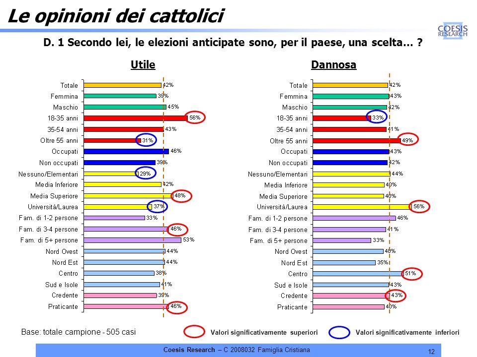 12 Coesis Research – C 2008032 Famiglia Cristiana Le opinioni dei cattolici D.